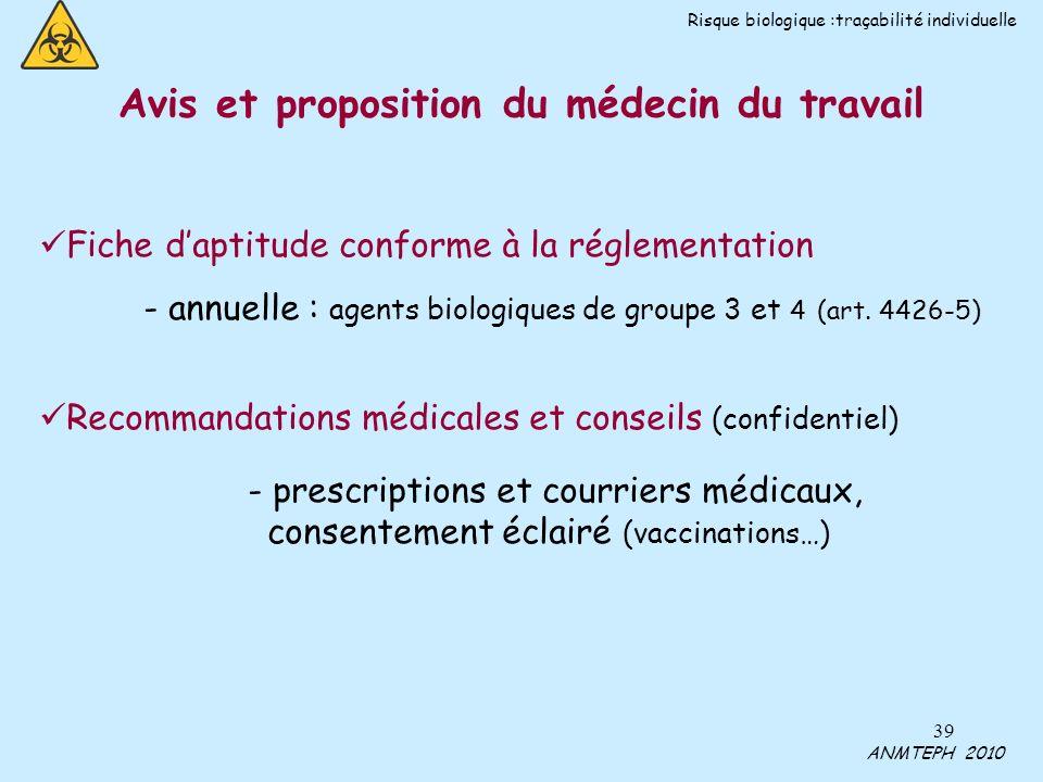 39 Avis et proposition du médecin du travail Fiche daptitude conforme à la réglementation - annuelle : agents biologiques de groupe 3 et 4 (art.