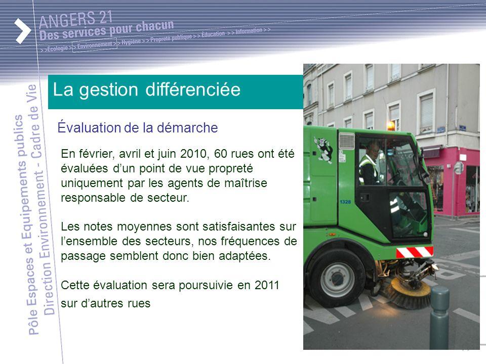 14 La gestion différenciée Évaluation de la démarche En février, avril et juin 2010, 60 rues ont été évaluées dun point de vue propreté uniquement par les agents de maîtrise responsable de secteur.