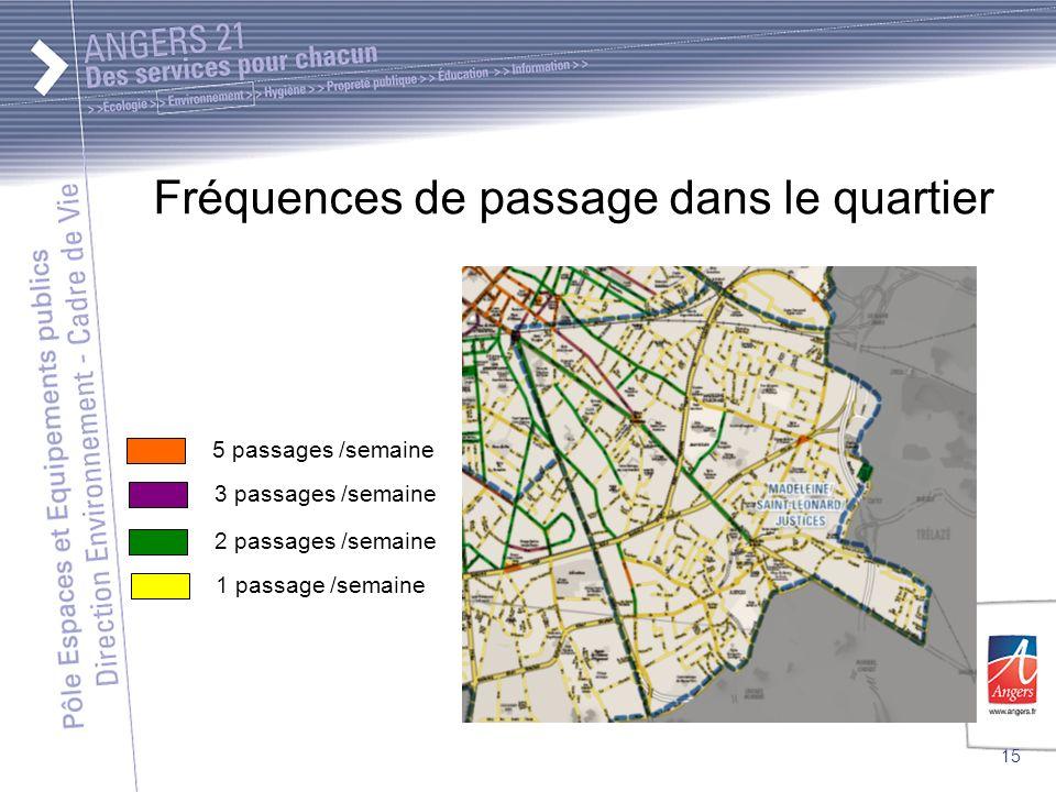 Fréquences de passage dans le quartier 15 1 passage /semaine 2 passages /semaine 3 passages /semaine 5 passages /semaine