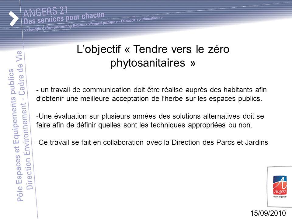 15/09/2010 Lobjectif « Tendre vers le zéro phytosanitaires » - un travail de communication doit être réalisé auprès des habitants afin dobtenir une meilleure acceptation de lherbe sur les espaces publics.