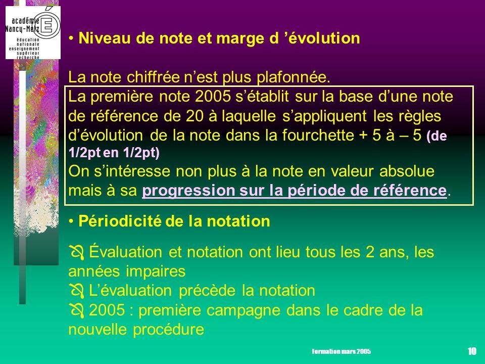 Formation mars 2005 10 Niveau de note et marge d évolution La note chiffrée nest plus plafonnée.