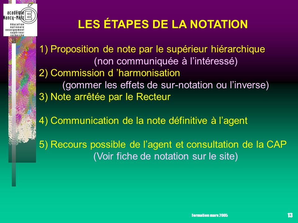 Formation mars 2005 13 LES ÉTAPES DE LA NOTATION 1) Proposition de note par le supérieur hiérarchique (non communiquée à lintéressé) 2) Commission d harmonisation (gommer les effets de sur-notation ou linverse) 3) Note arrêtée par le Recteur 4) Communication de la note définitive à lagent 5) Recours possible de lagent et consultation de la CAP (Voir fiche de notation sur le site)