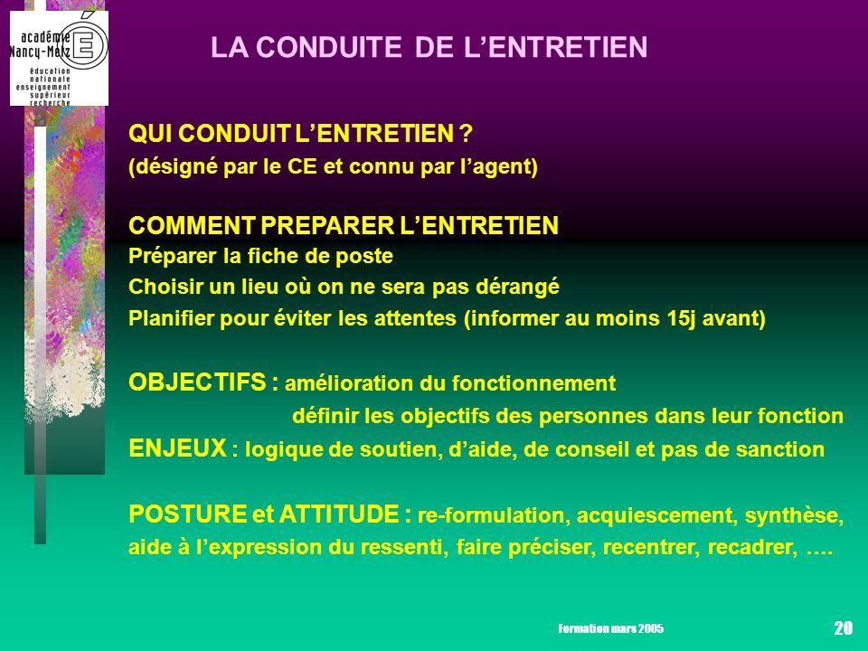 Formation mars 2005 20 LA CONDUITE DE LENTRETIEN QUI CONDUIT LENTRETIEN .