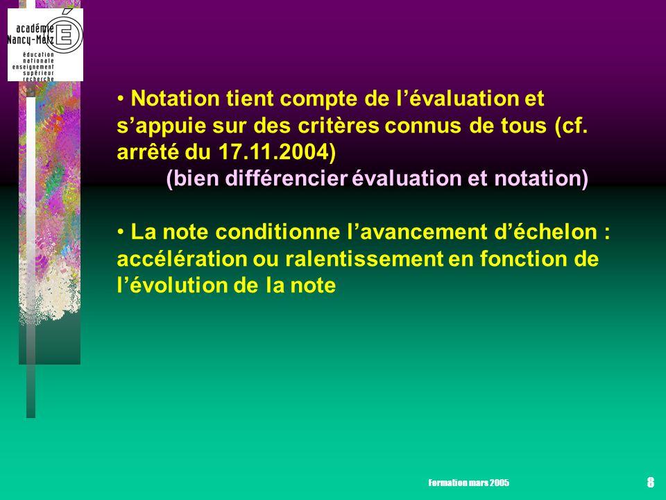Formation mars 2005 8 Notation tient compte de lévaluation et sappuie sur des critères connus de tous (cf.