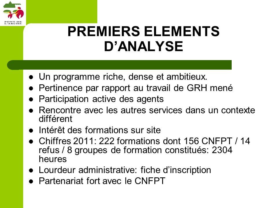 PREMIERS ELEMENTS DANALYSE Un programme riche, dense et ambitieux.