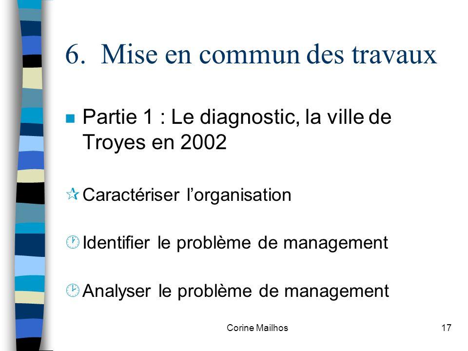 Corine Mailhos16 6. Mise en commun des travaux Questionnement et corrigé indicatifs