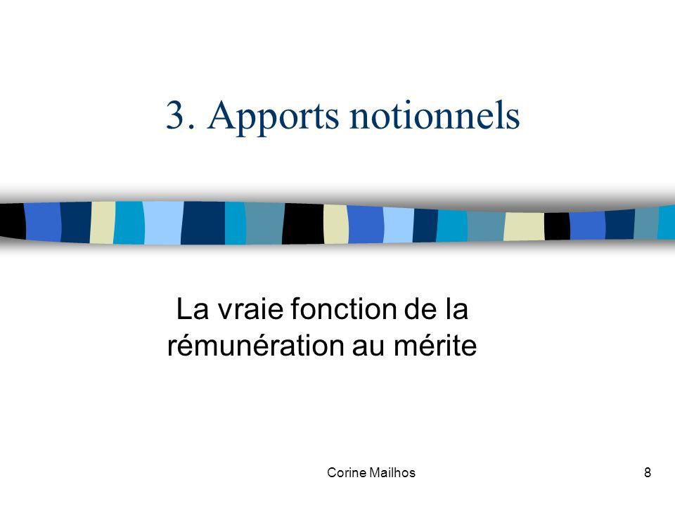 Corine Mailhos7 2.