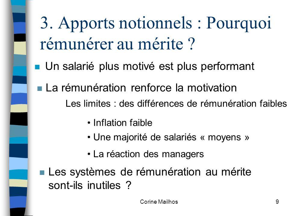 Corine Mailhos8 3. Apports notionnels La vraie fonction de la rémunération au mérite