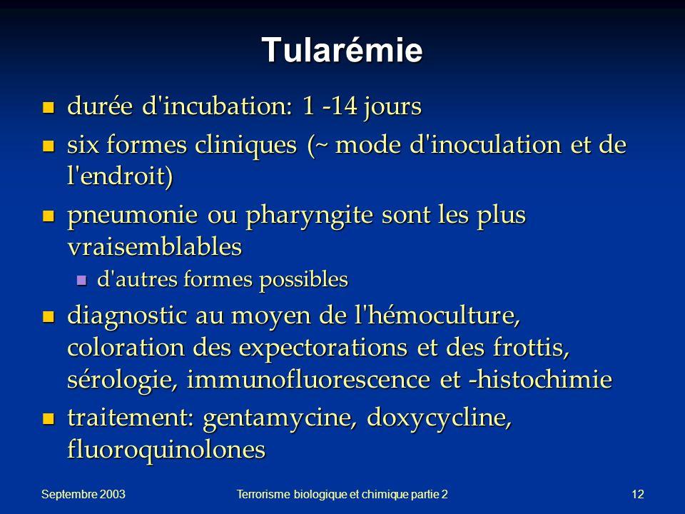 Septembre 2003 Terrorisme biologique et chimique partie 212 Tularémie durée d'incubation: 1 -14 jours durée d'incubation: 1 -14 jours six formes clini