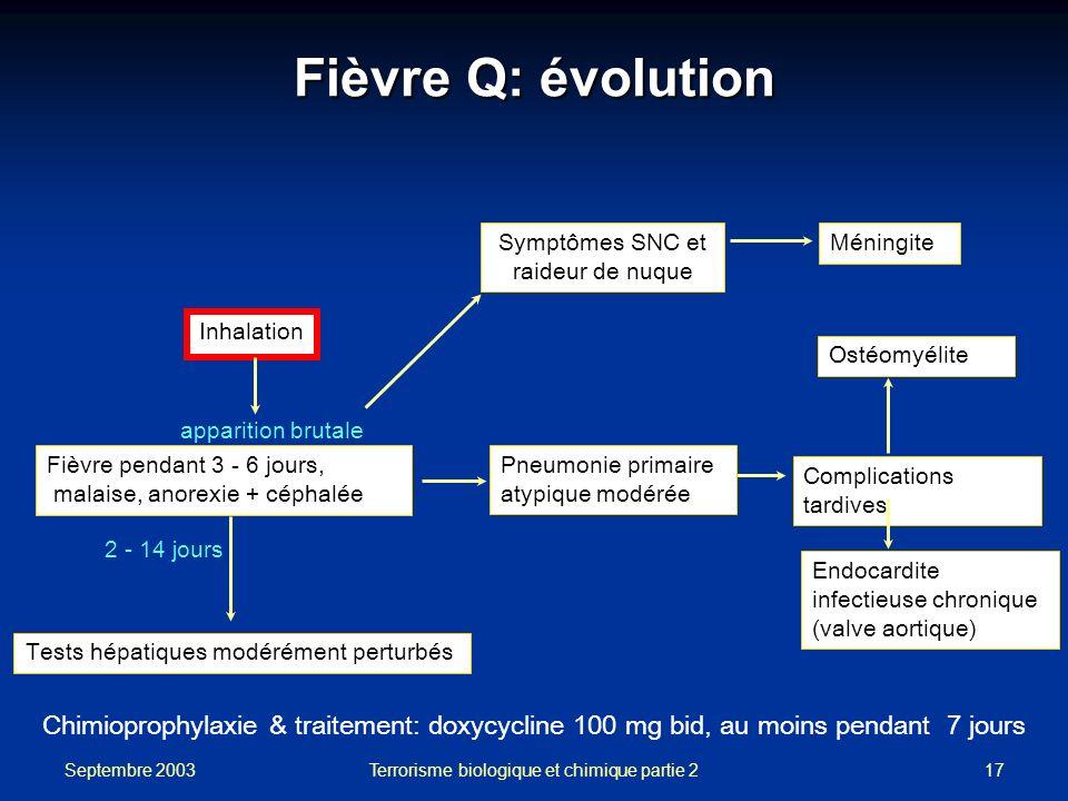 Septembre 2003 Terrorisme biologique et chimique partie 217 Fièvre Q: évolution Inhalation Fièvre pendant 3 - 6 jours, malaise, anorexie + céphalée apparition brutale Symptômes SNC et raideur de nuque Méningite Tests hépatiques modérément perturbés Pneumonie primaire atypique modérée Complications tardives Ostéomyélite Endocardite infectieuse chronique (valve aortique) 2 - 14 jours Chimioprophylaxie & traitement: doxycycline 100 mg bid, au moins pendant 7 jours