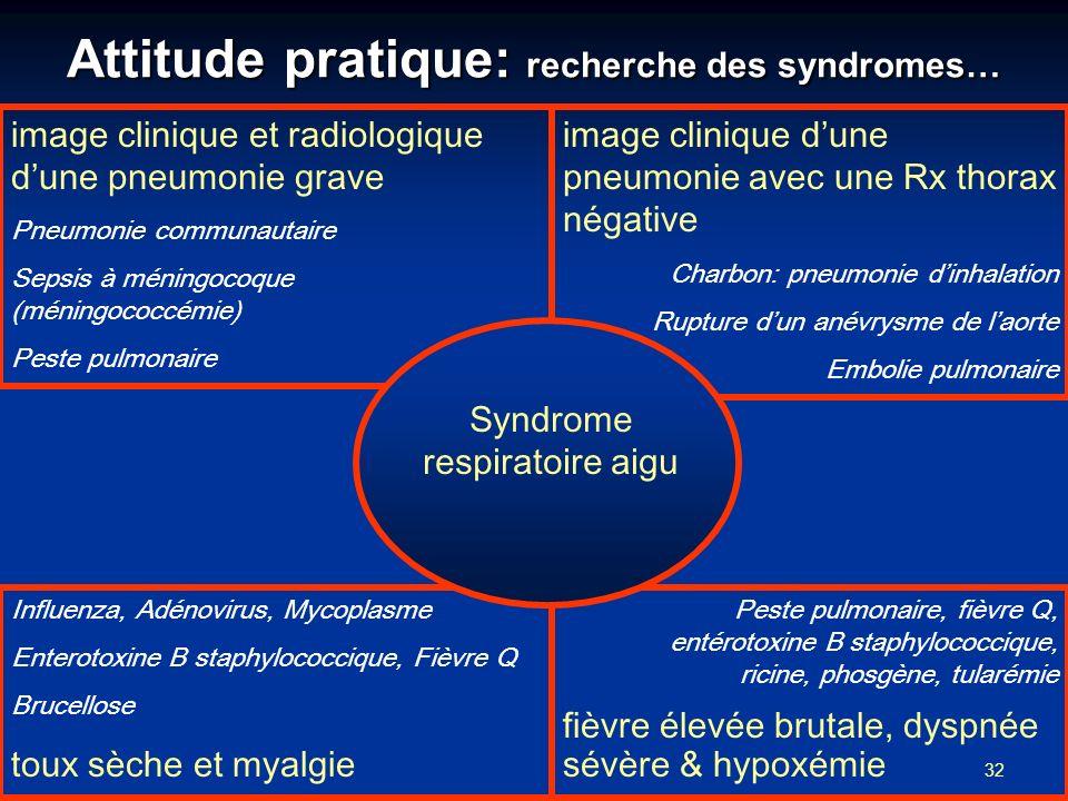 32 image clinique et radiologique dune pneumonie grave Pneumonie communautaire Sepsis à méningocoque (méningococcémie) Peste pulmonaire Attitude prati