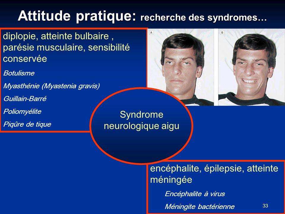 33 diplopie, atteinte bulbaire, parésie musculaire, sensibilité conservée Botulisme Myasthénie (Myastenia gravis) Guillain-Barré Poliomyélite Piqûre de tique encéphalite, épilepsie, atteinte méningée Encéphalite à virus Méningite bactérienne Syndrome neurologique aigu Attitude pratique: recherche des syndromes…