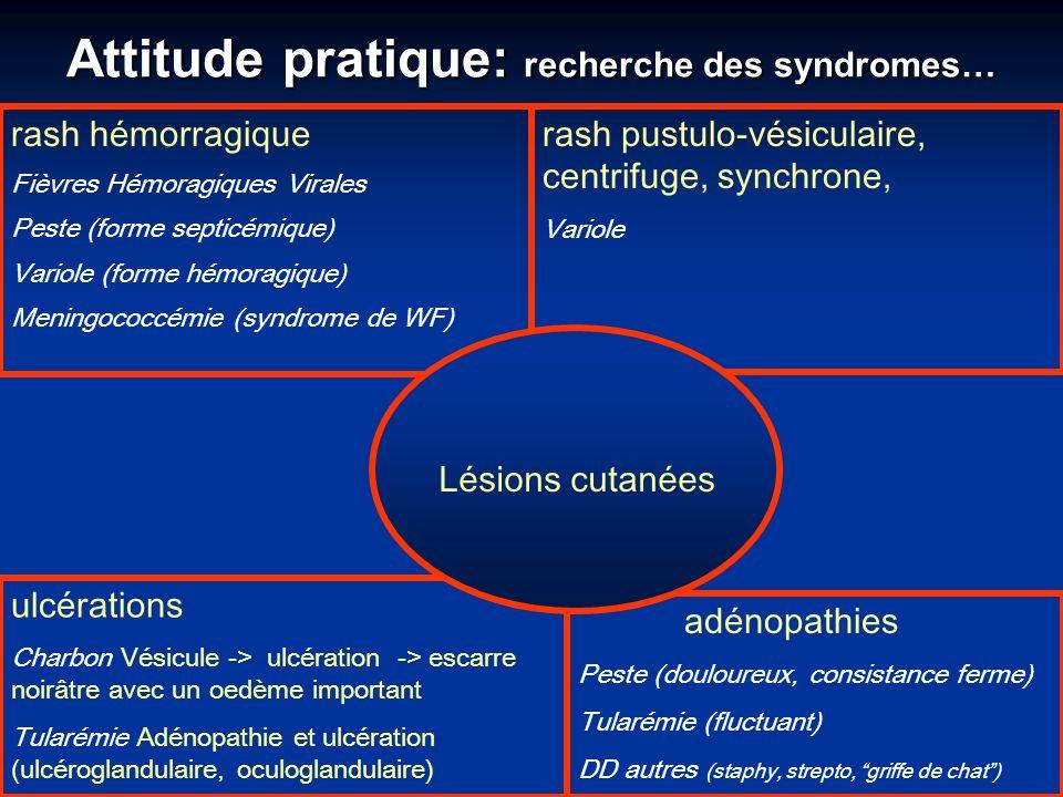 ulcérations Charbon Vésicule -> ulcération -> escarre noirâtre avec un oedème important Tularémie Adénopathie et ulcération (ulcéroglandulaire, oculoglandulaire) adénopathies Peste (douloureux, consistance ferme) Tularémie (fluctuant) DD autres (staphy, strepto, griffe de chat) rash pustulo-vésiculaire, centrifuge, synchrone, Variole rash hémorragique Fièvres Hémoragiques Virales Peste (forme septicémique) Variole (forme hémoragique) Meningococcémie (syndrome de WF) Lésions cutanées Attitude pratique: recherche des syndromes…