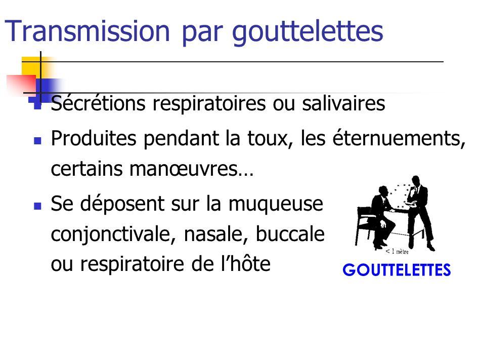 Transmission par gouttelettes Sécrétions respiratoires ou salivaires Produites pendant la toux, les éternuements, certains manœuvres… Se déposent sur
