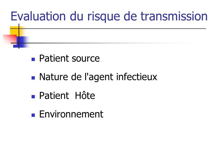 Evaluation du risque de transmission Patient source Nature de l'agent infectieux Patient Hôte Environnement