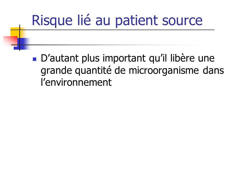 Risque lié au patient source Dautant plus important quil libère une grande quantité de microorganisme dans lenvironnement