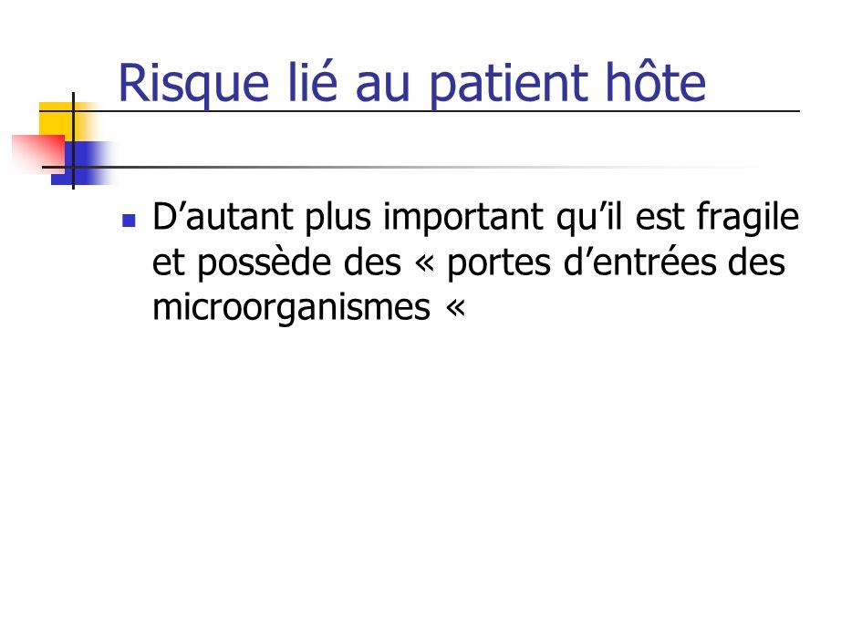 Risque lié au patient hôte Dautant plus important quil est fragile et possède des « portes dentrées des microorganismes «