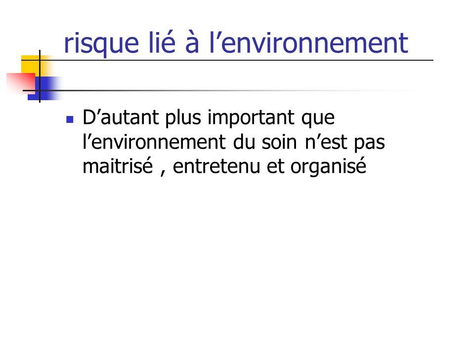 risque lié à lenvironnement Dautant plus important que lenvironnement du soin nest pas maitrisé, entretenu et organisé