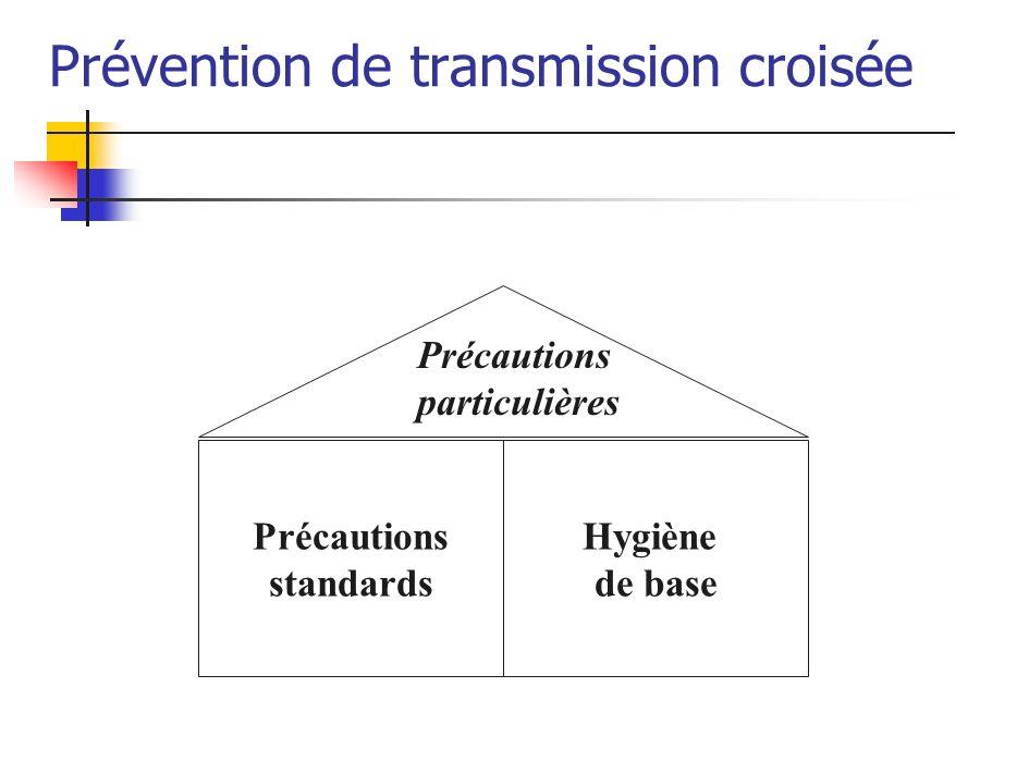 Prévention de transmission croisée Hygiène de base Précautions standards Précautions particulières