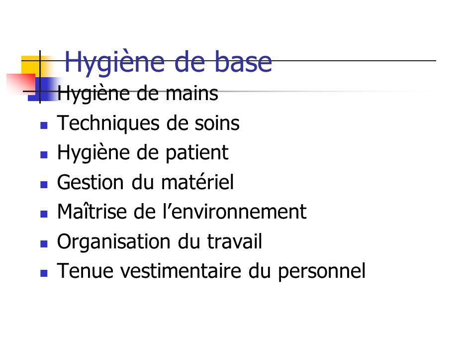 Hygiène de base Hygiène de mains Techniques de soins Hygiène de patient Gestion du matériel Maîtrise de lenvironnement Organisation du travail Tenue v