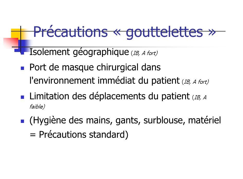 Précautions « gouttelettes » Isolement géographique (IB, A fort) Port de masque chirurgical dans l'environnement immédiat du patient (IB, A fort) Limi