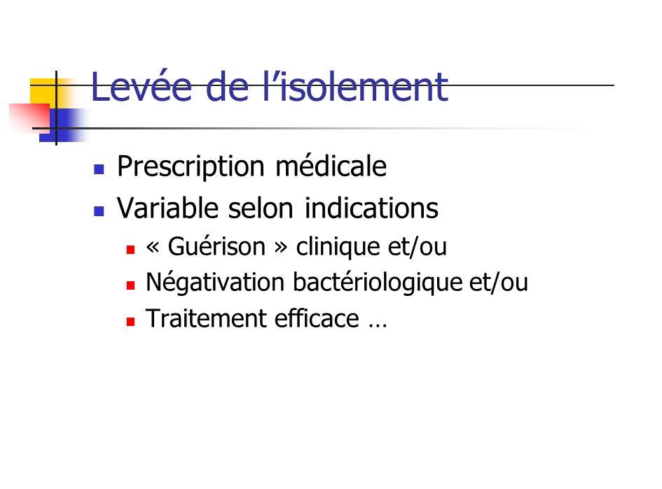 Levée de lisolement Prescription médicale Variable selon indications « Guérison » clinique et/ou Négativation bactériologique et/ou Traitement efficac
