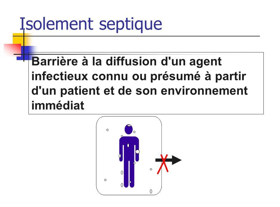 Isolement septique Barrière à la diffusion d'un agent infectieux connu ou présumé à partir d'un patient et de son environnement immédiat