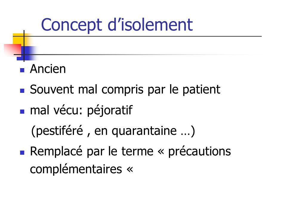 Concept disolement Ancien Souvent mal compris par le patient mal vécu: péjoratif (pestiféré, en quarantaine …) Remplacé par le terme « précautions com