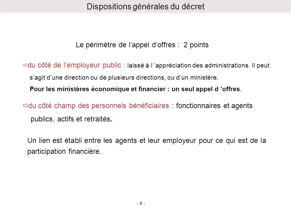 Dispositions générales du décret Le périmètre de lappel doffres : 2 points du côté de lemployeur public : laissé à l appréciation des administrations.