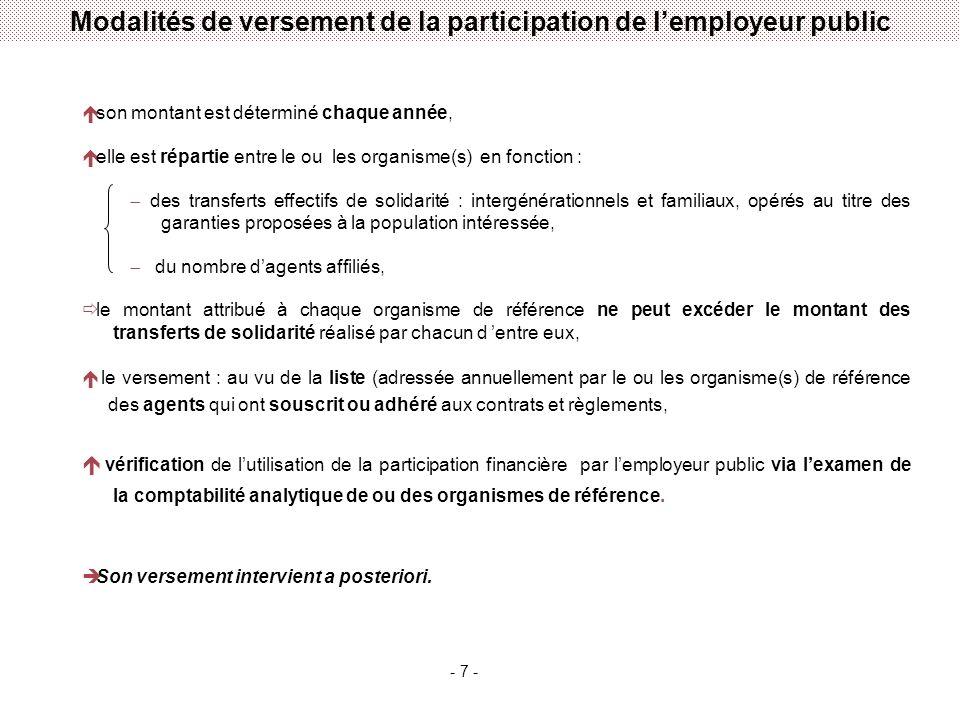 Liste des arrêtés interministériels devant paraître 1.