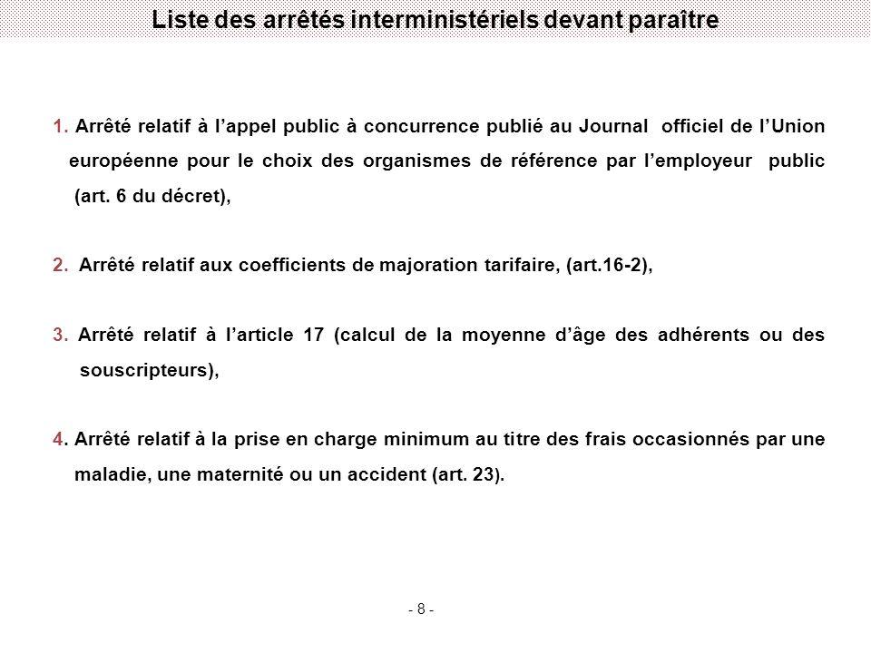 Le champ des risques prévus par le décret et le niveau de garanties minimales Risques liés à lintégrité physique de la personne (art.