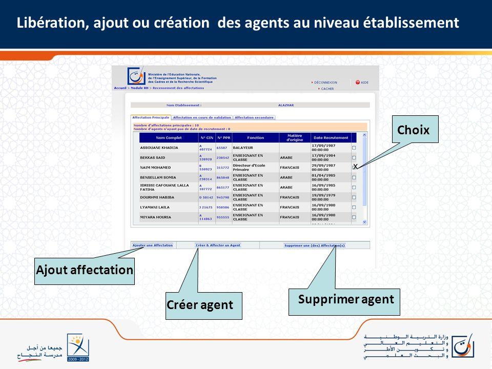 x Libération, ajout ou création des agents au niveau établissement Ajout affectation Créer agent Supprimer agent Choix