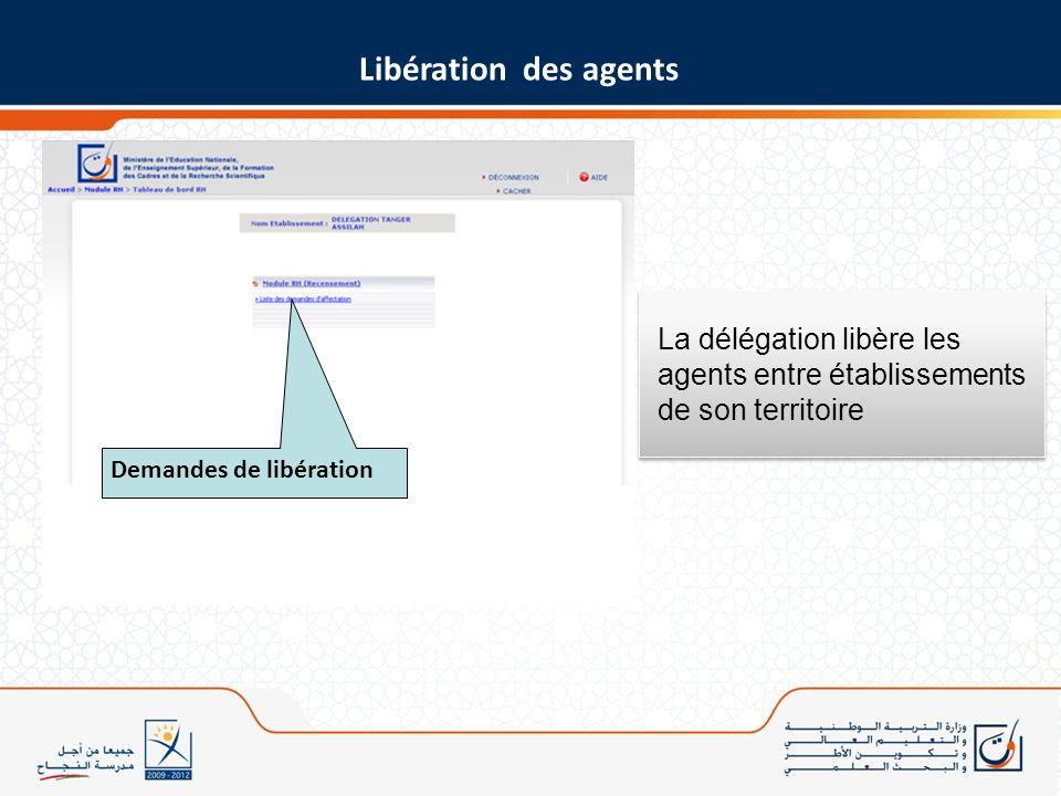 Libération des agents La délégation libère les agents entre établissements de son territoire Demandes de libération
