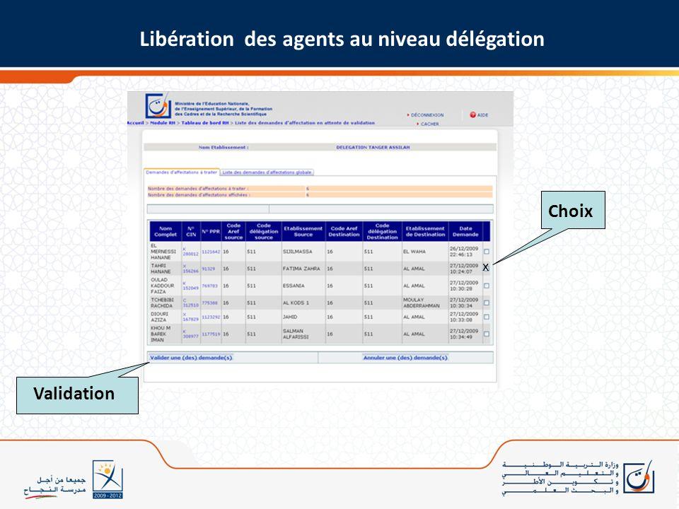 x Choix Validation Libération des agents au niveau délégation