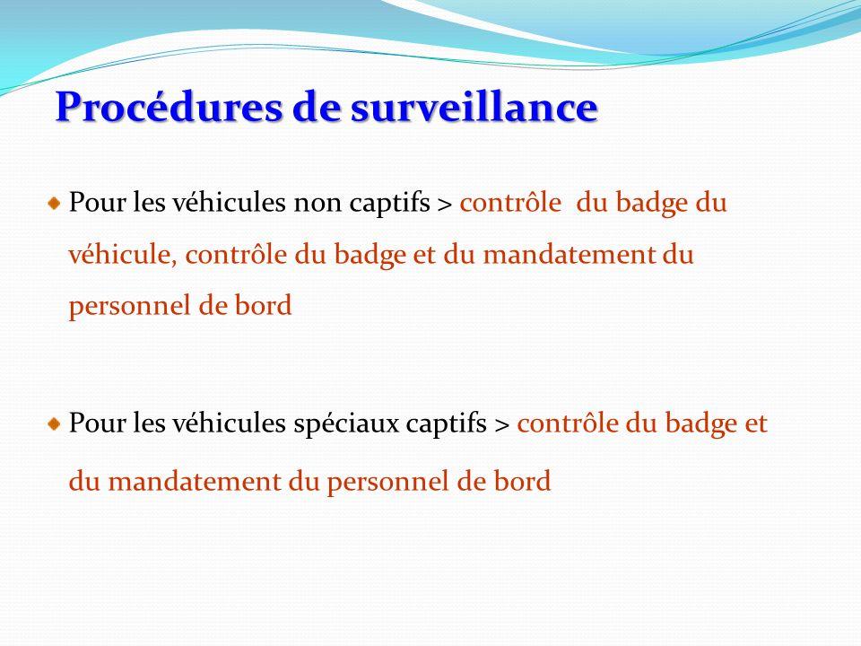 Pour les véhicules non captifs > contrôle du badge du véhicule, contrôle du badge et du mandatement du personnel de bord Pour les véhicules spéciaux captifs > contrôle du badge et du mandatement du personnel de bord Procédures de surveillance