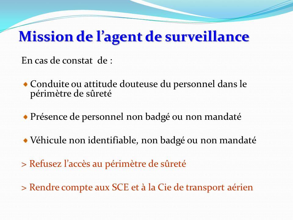 En cas de constat de : Conduite ou attitude douteuse du personnel dans le périmètre de sûreté Présence de personnel non badgé ou non mandaté Véhicule