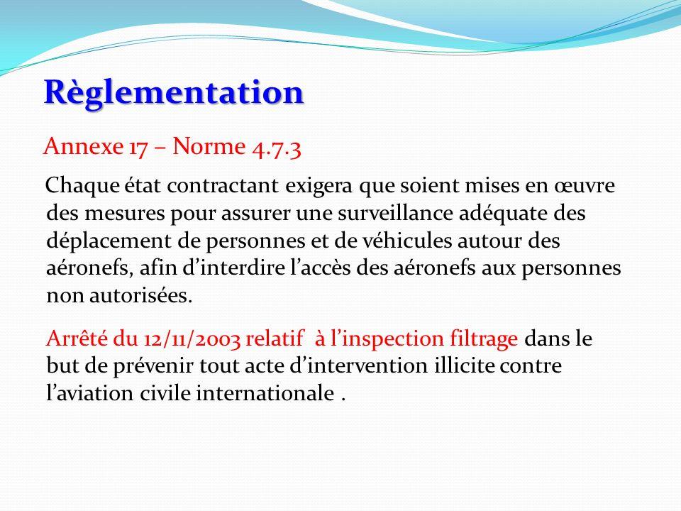 Règlementation Annexe 17 – Norme 4.7.3 Chaque état contractant exigera que soient mises en œuvre des mesures pour assurer une surveillance adéquate de