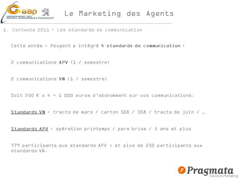 Le Marketing des Agents 1.Contexte 2011 : Les standards de communication Cette année : Peugeot a intégré 4 standards de communication : 2 communications APV (1 / semestre) 2 communications VN (1 / semestre) Soit 250 x 4 = 1 000 euros dabondement sur vos communications.