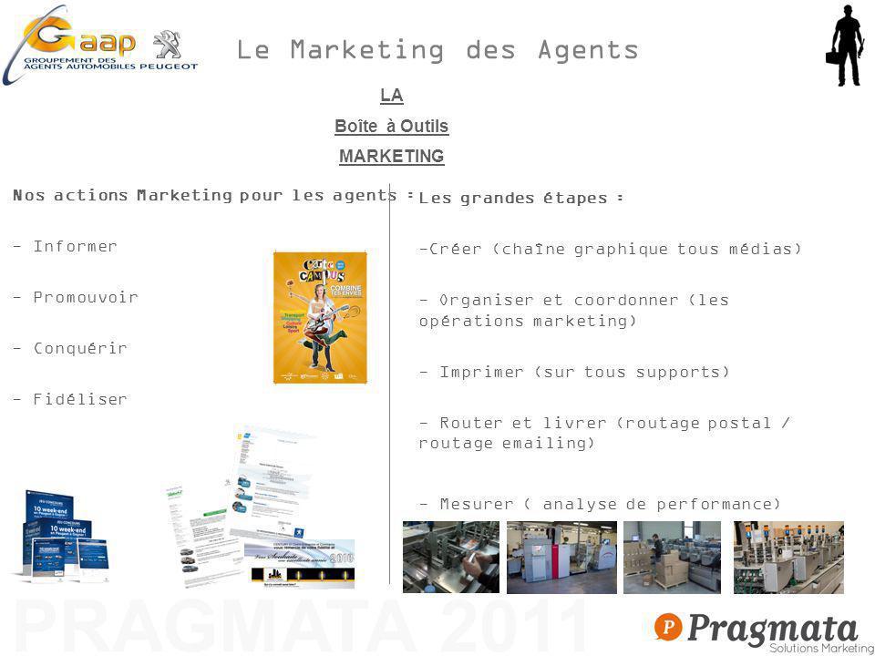 Nos actions Marketing pour les agents : - Informer - Promouvoir - Conquérir - Fidéliser PRAGMATA 2011 LA Boîte à Outils MARKETING Les grandes étapes :