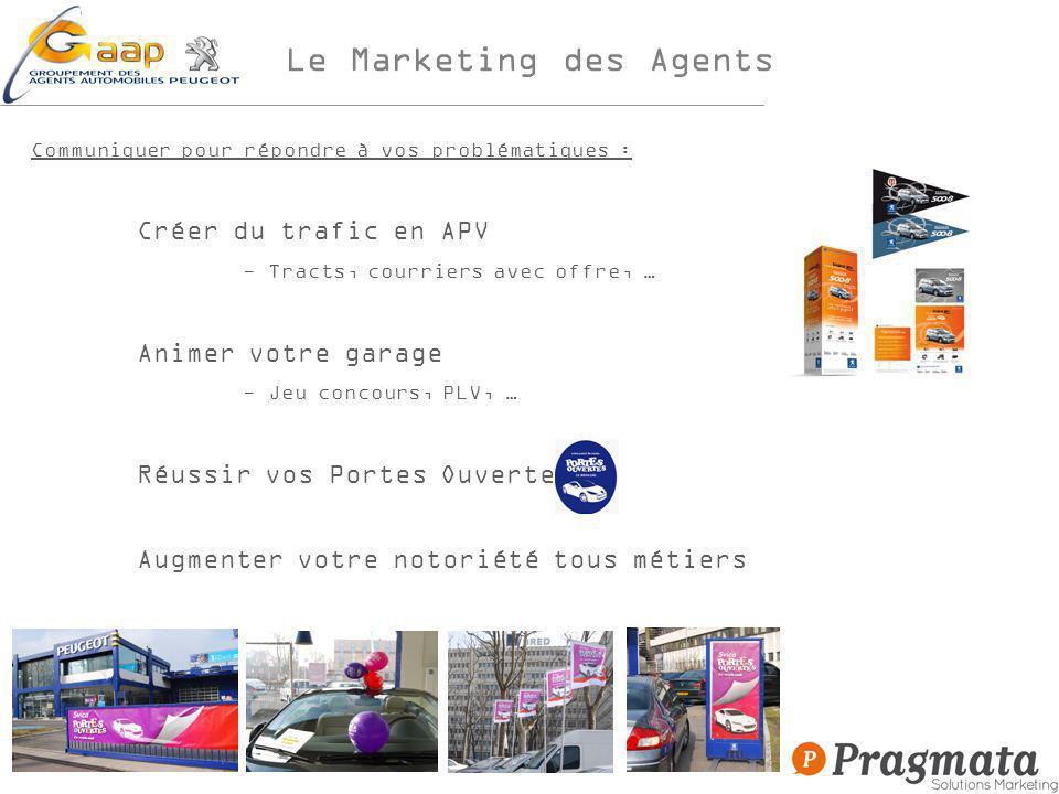 Communiquer pour répondre à vos problématiques : Créer du trafic en APV - Tracts, courriers avec offre, … Animer votre garage - Jeu concours, PLV, … R