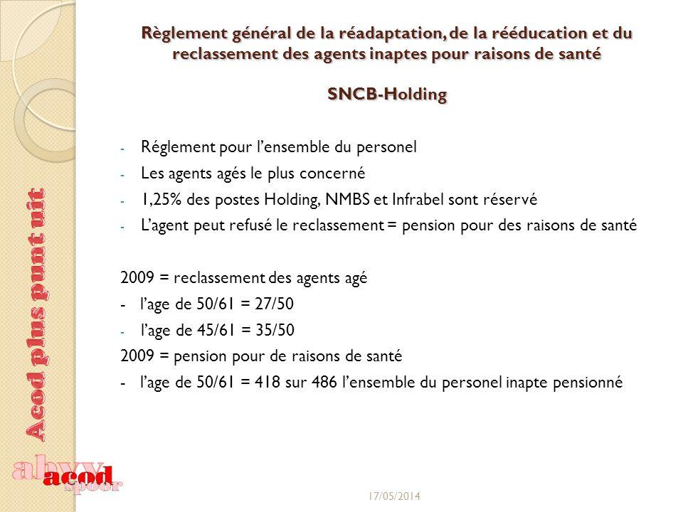 Règlement général de la réadaptation, de la rééducation et du reclassement des agents inaptes pour raisons de santé SNCB-Holding - Réglement pour lensemble du personel - Les agents agés le plus concerné - 1,25% des postes Holding, NMBS et Infrabel sont réservé - Lagent peut refusé le reclassement = pension pour des raisons de santé 2009 = reclassement des agents agé - lage de 50/61 = 27/50 - lage de 45/61 = 35/50 2009 = pension pour de raisons de santé - lage de 50/61 = 418 sur 486 lensemble du personel inapte pensionné 17/05/2014