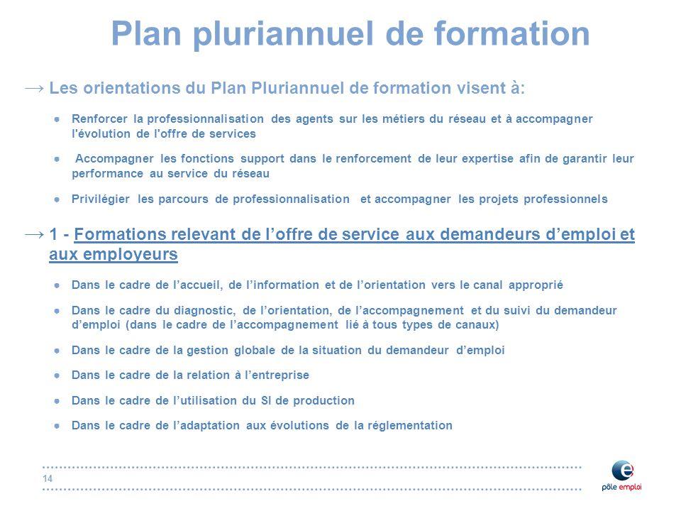 14 Plan pluriannuel de formation Les orientations du Plan Pluriannuel de formation visent à: Renforcer la professionnalisation des agents sur les méti
