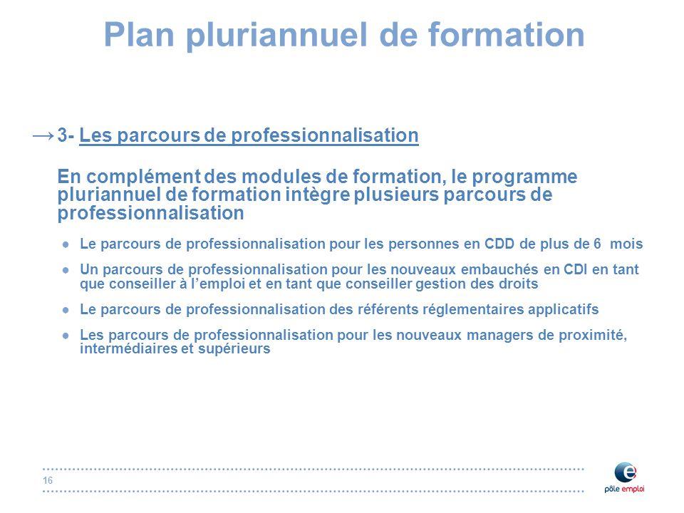 16 Plan pluriannuel de formation 3- Les parcours de professionnalisation En complément des modules de formation, le programme pluriannuel de formation