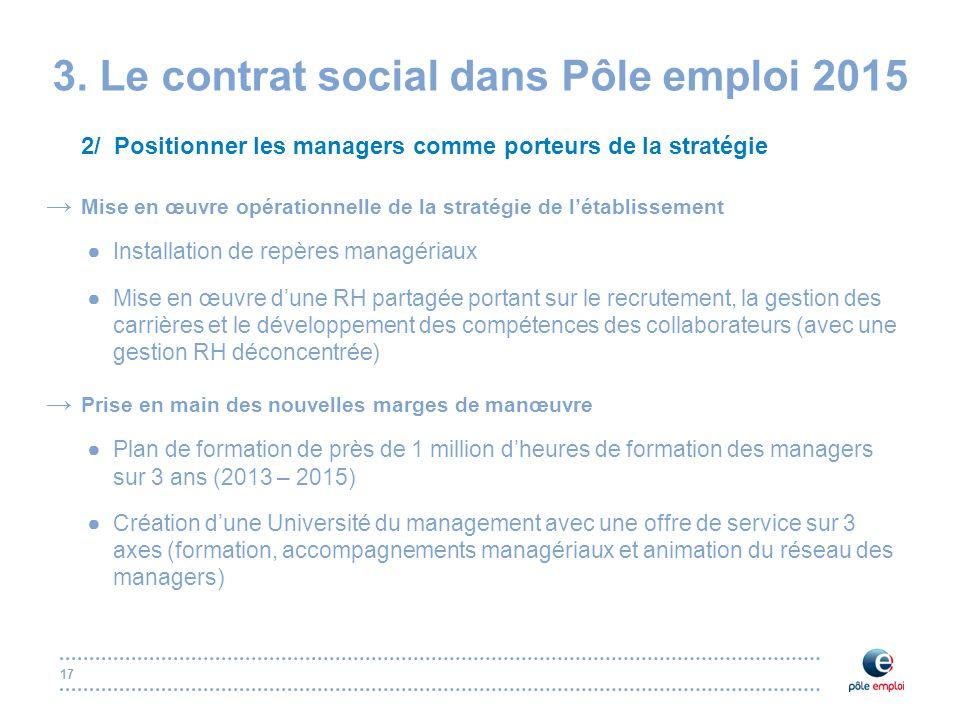 17 3. Le contrat social dans Pôle emploi 2015 2/ Positionner les managers comme porteurs de la stratégie Mise en œuvre opérationnelle de la stratégie