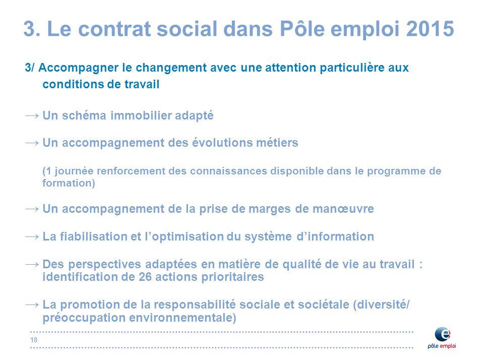 18 3. Le contrat social dans Pôle emploi 2015 3/ Accompagner le changement avec une attention particulière aux conditions de travail Un schéma immobil