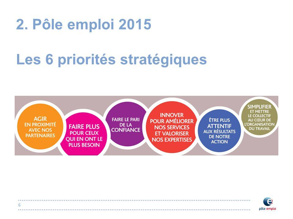 6 2. Pôle emploi 2015 Les 6 priorités stratégiques