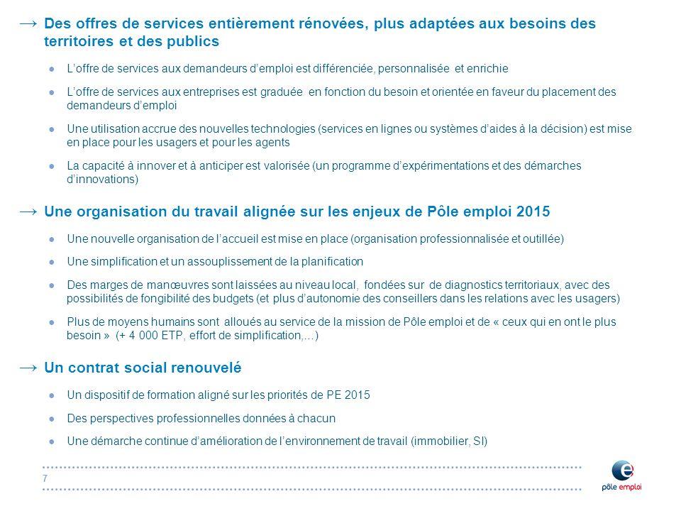 7 Des offres de services entièrement rénovées, plus adaptées aux besoins des territoires et des publics Loffre de services aux demandeurs demploi est