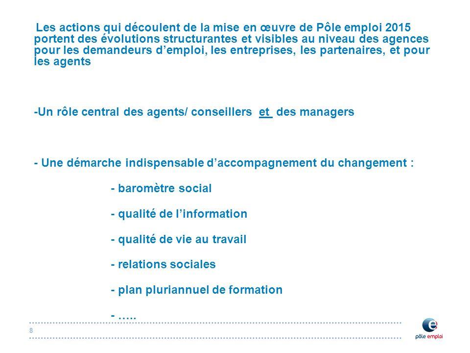 8 Les actions qui découlent de la mise en œuvre de Pôle emploi 2015 portent des évolutions structurantes et visibles au niveau des agences pour les de