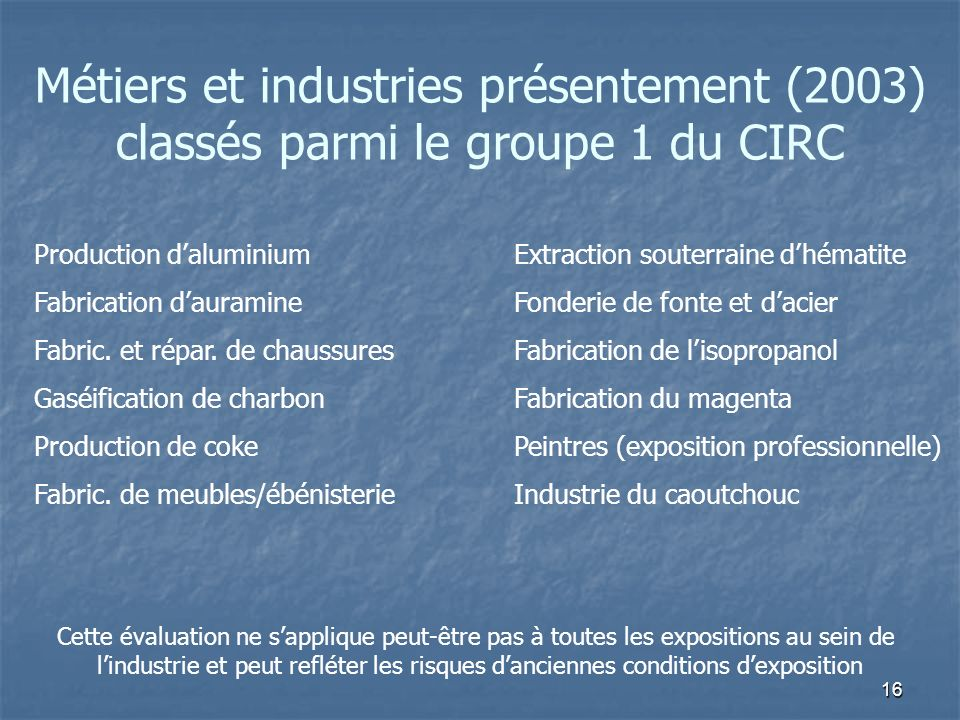 16 Métiers et industries présentement (2003) classés parmi le groupe 1 du CIRC Cette évaluation ne sapplique peut-être pas à toutes les expositions au