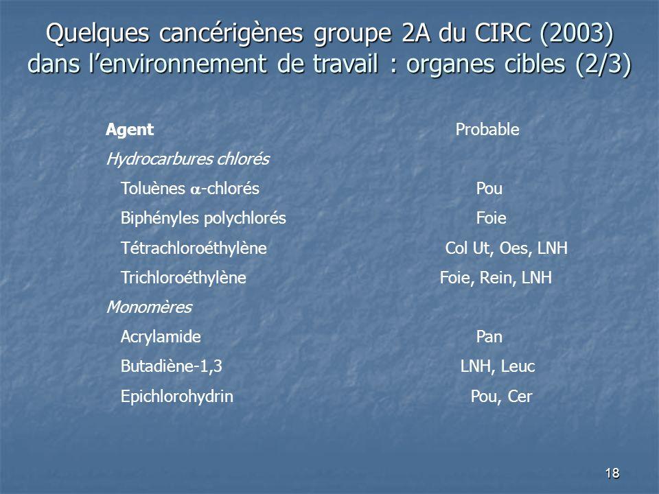 18 Agent Probable Hydrocarbures chlorés Toluènes -chlorés Pou Biphényles polychlorés Foie Tétrachloroéthylène Col Ut, Oes, LNH Trichloroéthylène Foie,